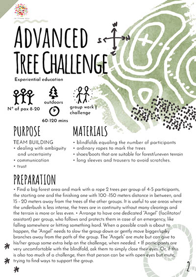 Advanced Tree Challenge