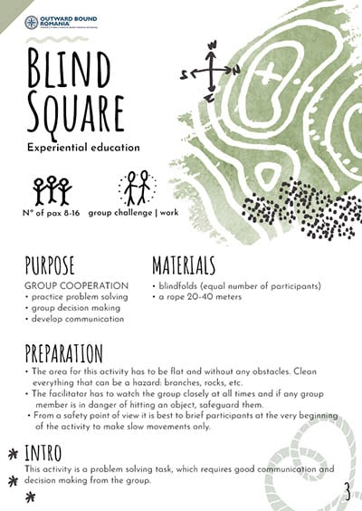 Blind Square