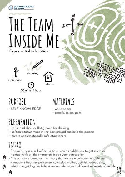 Team Inside me