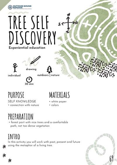Tree self discovery